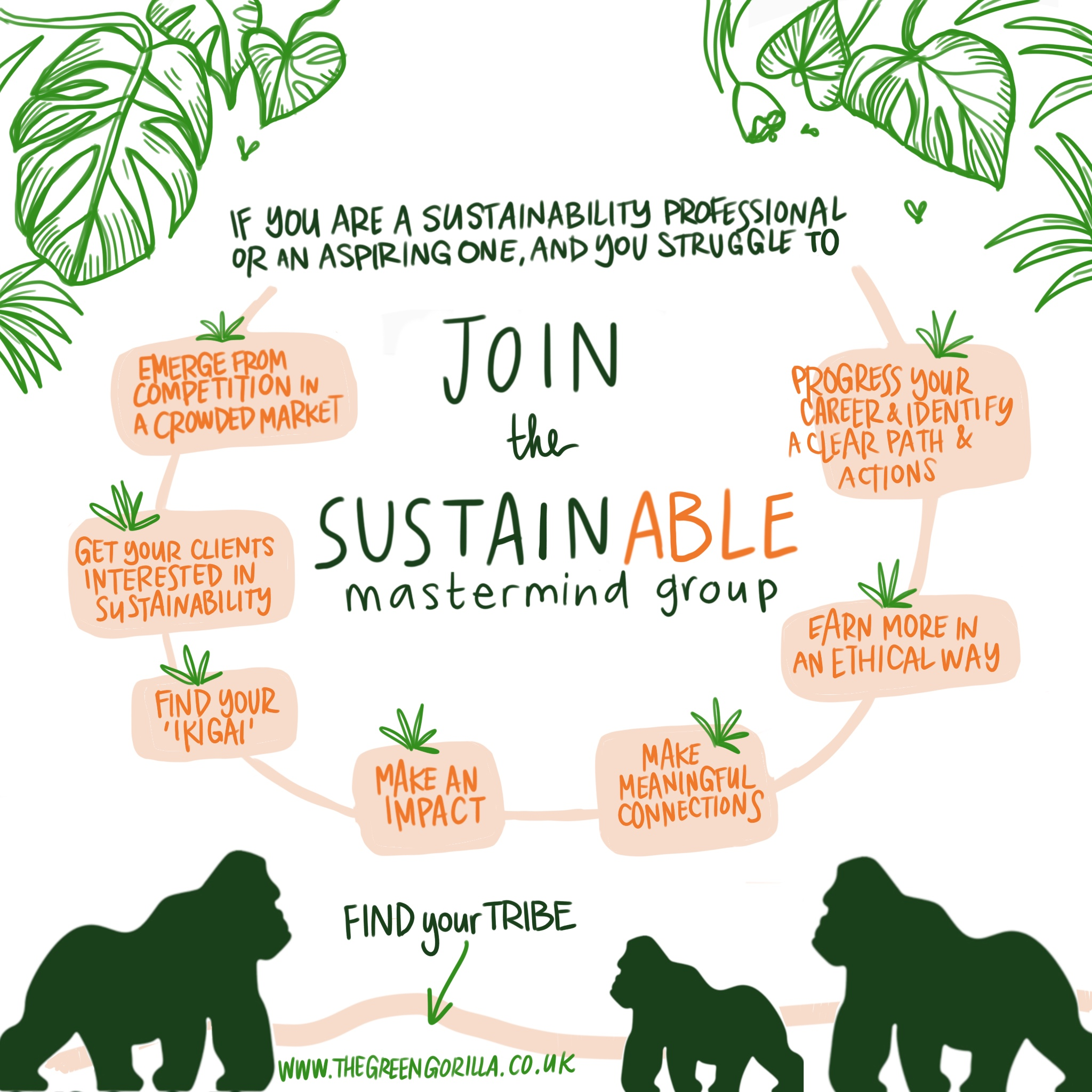 Your Invitation to Join the SustainABLE Mastermind